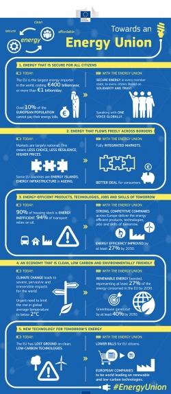 La política de cohesión contribuye a la estrategia de la Unión de la Energía
